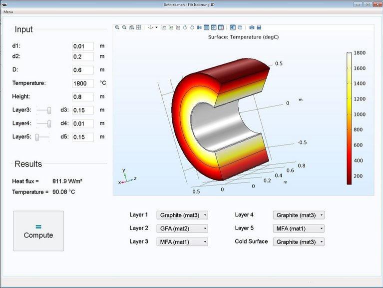 SGL Carbon's Apps and Tools for Modelling